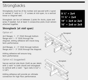 Strongback installation guide.  I will be using method 2